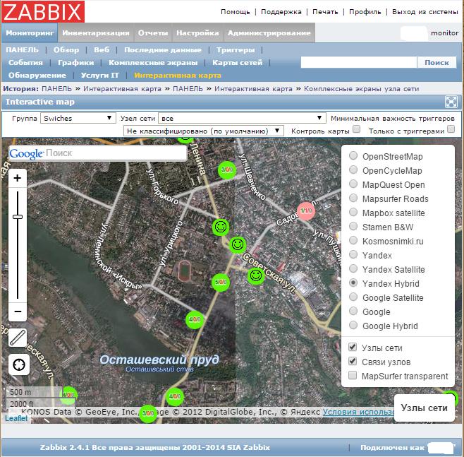 zabbix-imap